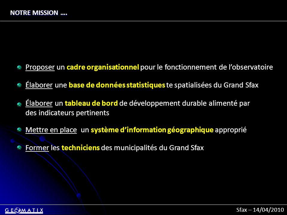 Sfax – 14/04/2010 NOTRE MISSION …. Proposer un cadre organisationnel pour le fonctionnement de lobservatoire Élaborer une base de données statistiques