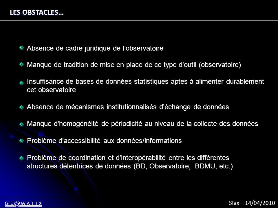 Sfax – 14/04/2010 Manque de tradition de mise en place de ce type doutil (observatoire) Insuffisance de bases de données statistiques aptes à alimente