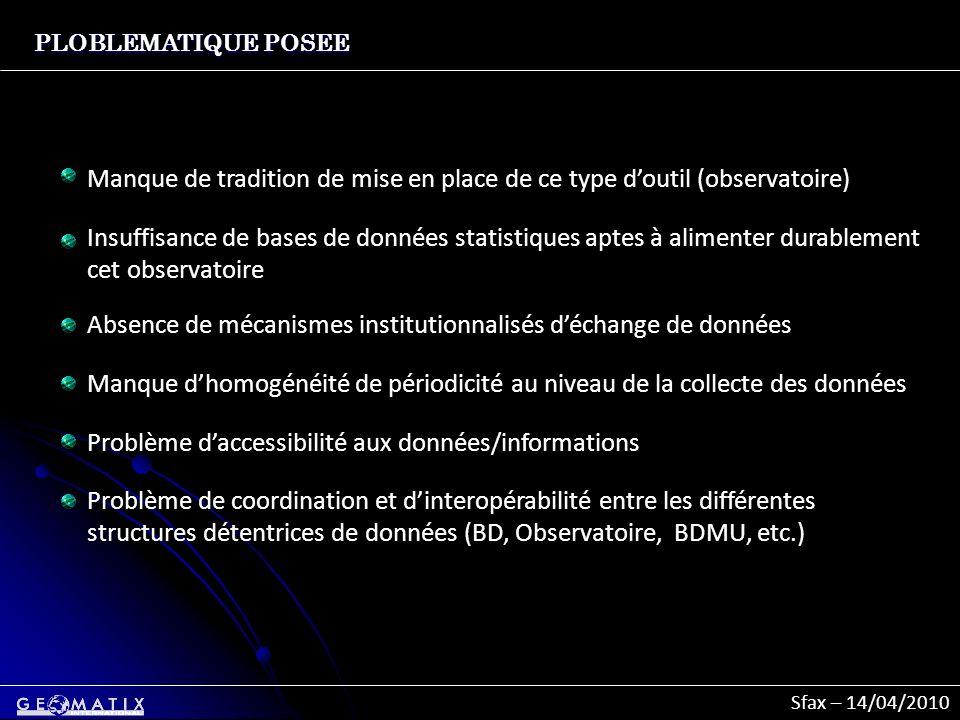 Sfax – 14/04/2010 PLOBLEMATIQUE POSEE Manque de tradition de mise en place de ce type doutil (observatoire) Insuffisance de bases de données statistiq