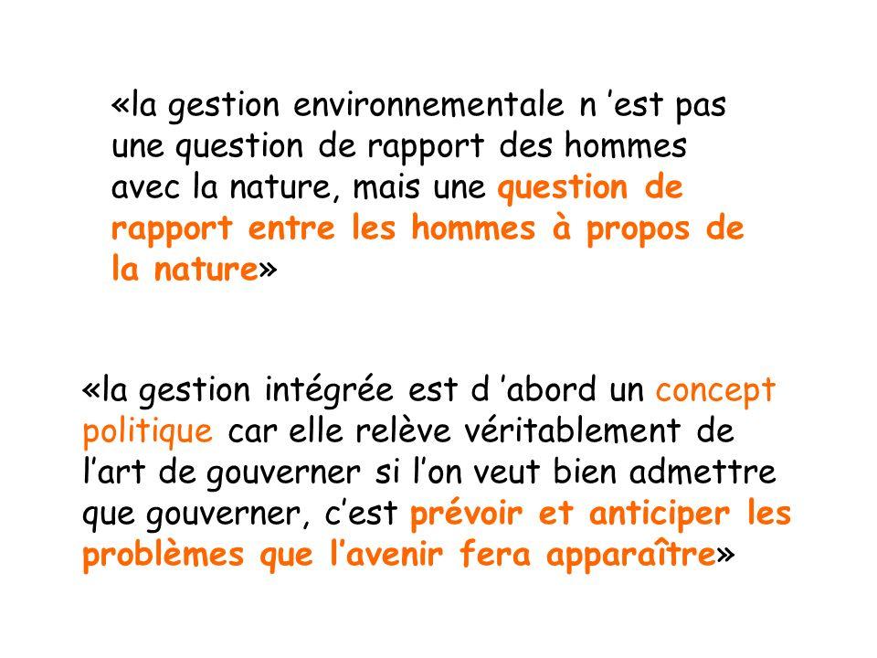 EVALUATION DE LA SITUATION ET DOPPORTUNITÉS DU GIZC DURABLE 1- Politique : Est-ce que on promu ou approuve-t-il la GIZC dés les instances politiques .