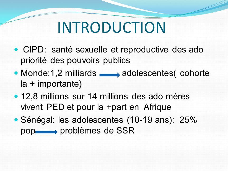 INTRODUCTION CIPD: santé sexuelle et reproductive des ado priorité des pouvoirs publics Monde:1,2 milliards adolescentes( cohorte la + importante) 12,