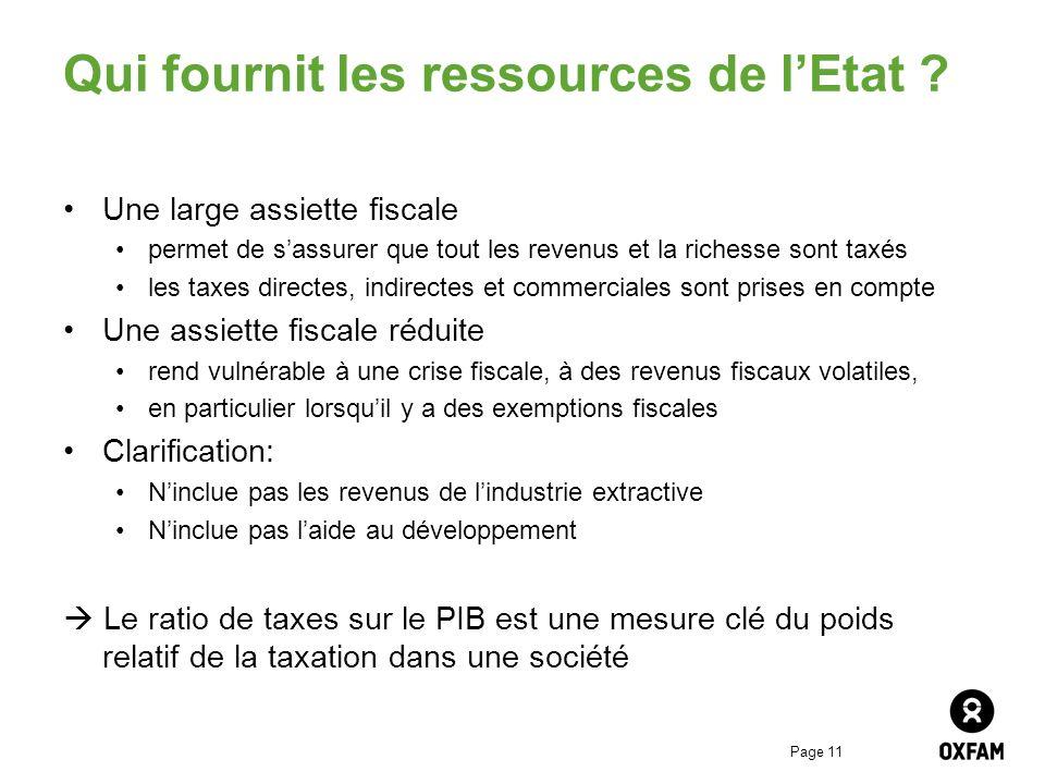 Page 11 Qui fournit les ressources de lEtat ? Une large assiette fiscale permet de sassurer que tout les revenus et la richesse sont taxés les taxes d