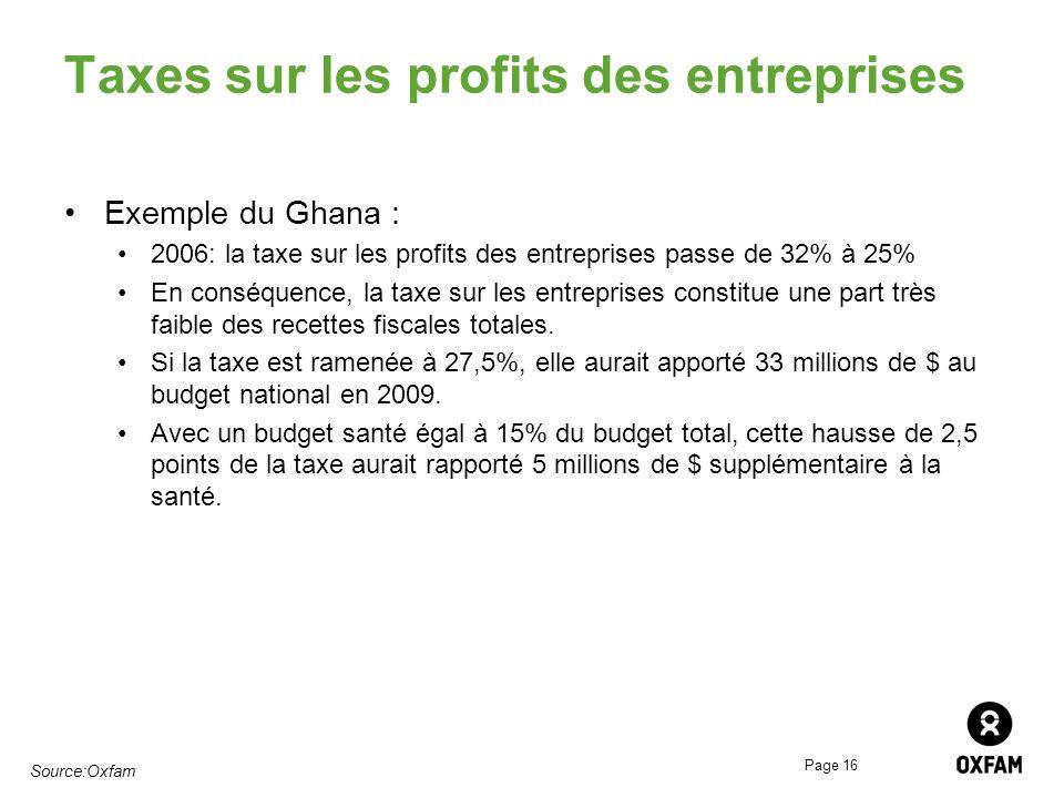 Page 16 Taxes sur les profits des entreprises Exemple du Ghana : 2006: la taxe sur les profits des entreprises passe de 32% à 25% En conséquence, la t