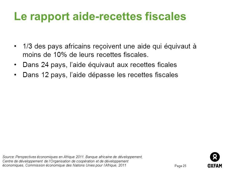 Page 25 Le rapport aide-recettes fiscales 1/3 des pays africains reçoivent une aide qui équivaut à moins de 10% de leurs recettes fiscales. Dans 24 pa