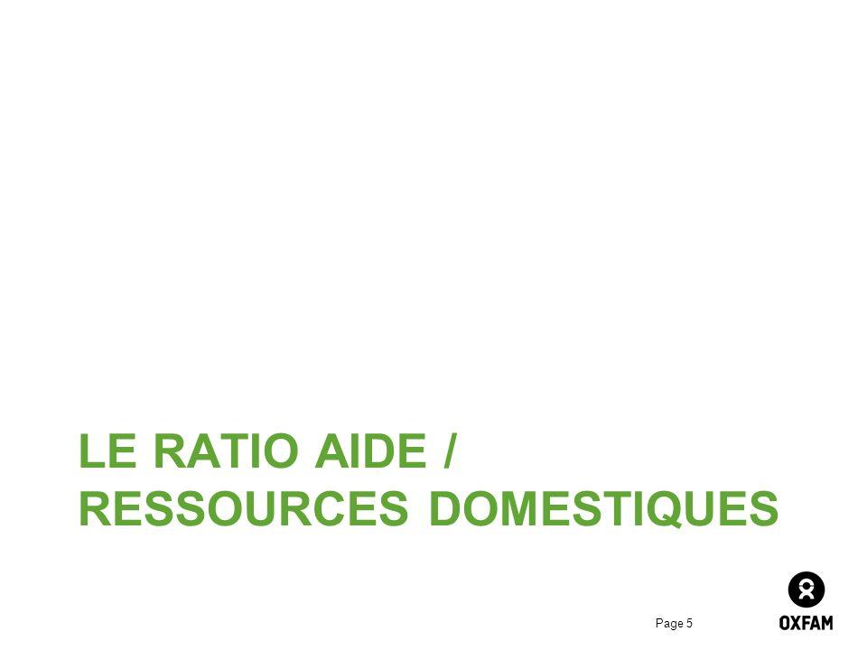 Page 5 LE RATIO AIDE / RESSOURCES DOMESTIQUES