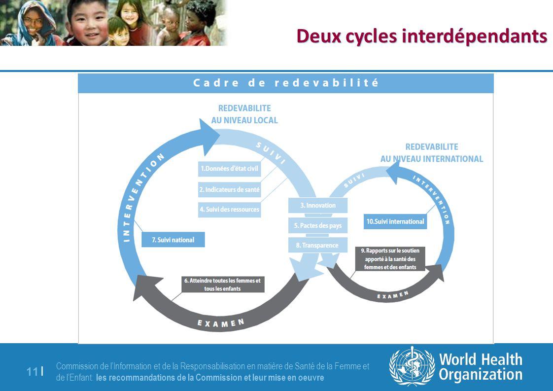 Commission de lInformation et de la Responsabilisation en matière de Santé de la Femme et de lEnfant: les recommandations de la Commission et leur mise en oeuvre 11 | Deux cycles interdépendants