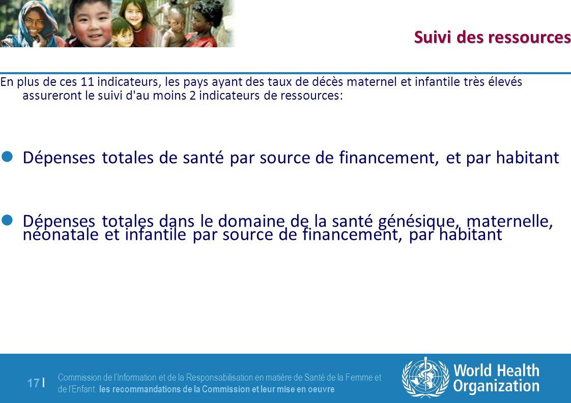 Commission de lInformation et de la Responsabilisation en matière de Santé de la Femme et de lEnfant: les recommandations de la Commission et leur mise en oeuvre 17 | Suivi des ressources En plus de ces 11 indicateurs, les pays ayant des taux de décès maternel et infantile très élevés assureront le suivi d au moins 2 indicateurs de ressources: Dépenses totales de santé par source de financement, et par habitant Dépenses totales dans le domaine de la santé génésique, maternelle, néonatale et infantile par source de financement, par habitant