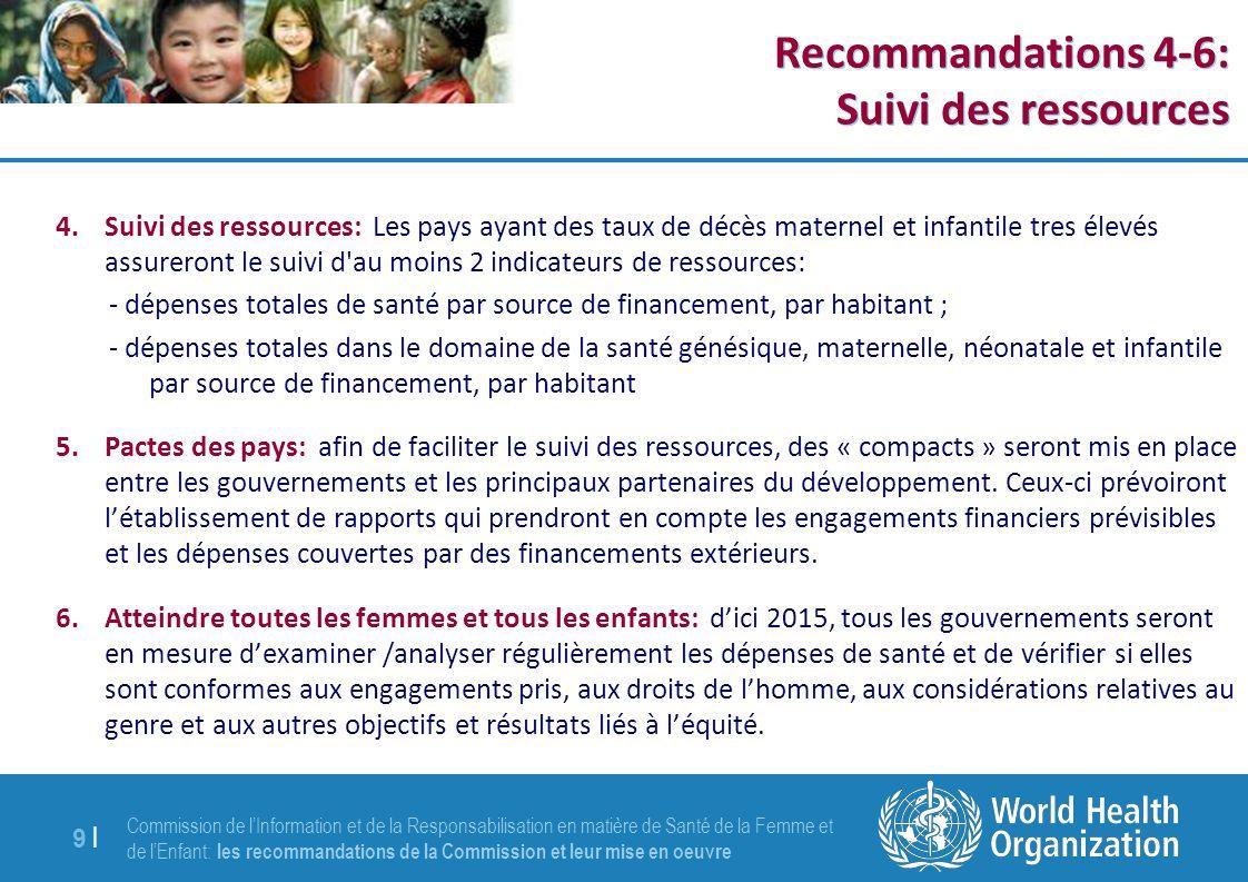 Commission de lInformation et de la Responsabilisation en matière de Santé de la Femme et de lEnfant: les recommandations de la Commission et leur mise en oeuvre 9 |9 | Recommandations 4-6: Suivi des ressources 4.Suivi des ressources: Les pays ayant des taux de décès maternel et infantile tres élevés assureront le suivi d au moins 2 indicateurs de ressources: - dépenses totales de santé par source de financement, par habitant ; - dépenses totales dans le domaine de la santé génésique, maternelle, néonatale et infantile par source de financement, par habitant 5.Pactes des pays: afin de faciliter le suivi des ressources, des « compacts » seront mis en place entre les gouvernements et les principaux partenaires du développement.