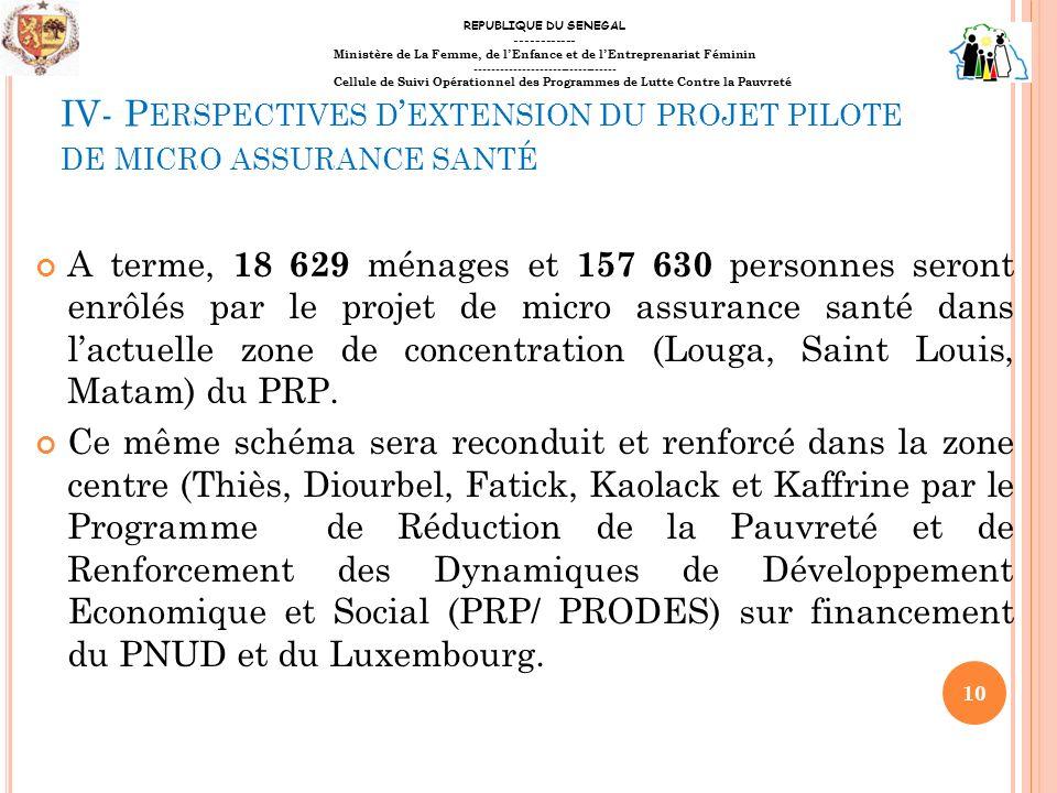 IV- P ERSPECTIVES D EXTENSION DU PROJET PILOTE DE MICRO ASSURANCE SANTÉ A terme, 18 629 ménages et 157 630 personnes seront enrôlés par le projet de m