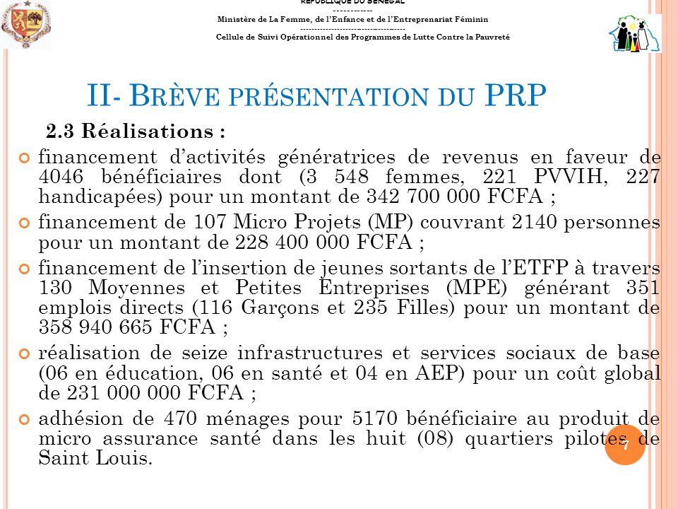 II- B RÈVE PRÉSENTATION DU PRP 2.3 Réalisations : financement dactivités génératrices de revenus en faveur de 4046 bénéficiaires dont (3 548 femmes, 2