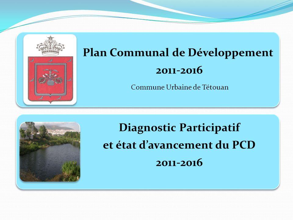 Plan Communal de Développement 2011-2016 Commune Urbaine de Tétouan Diagnostic Participatif et état davancement du PCD 2011-2016