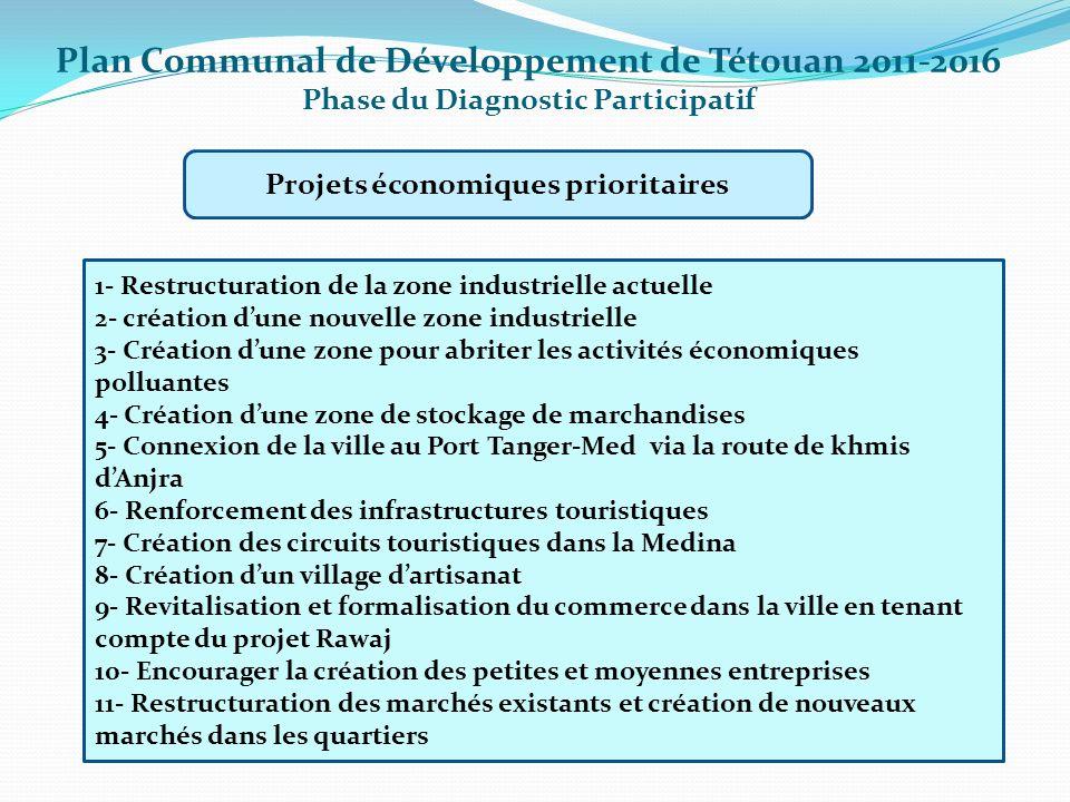 Plan Communal de Développement de Tétouan 2011-2016 Phase du Diagnostic Participatif Projets économiques prioritaires 1- Restructuration de la zone in