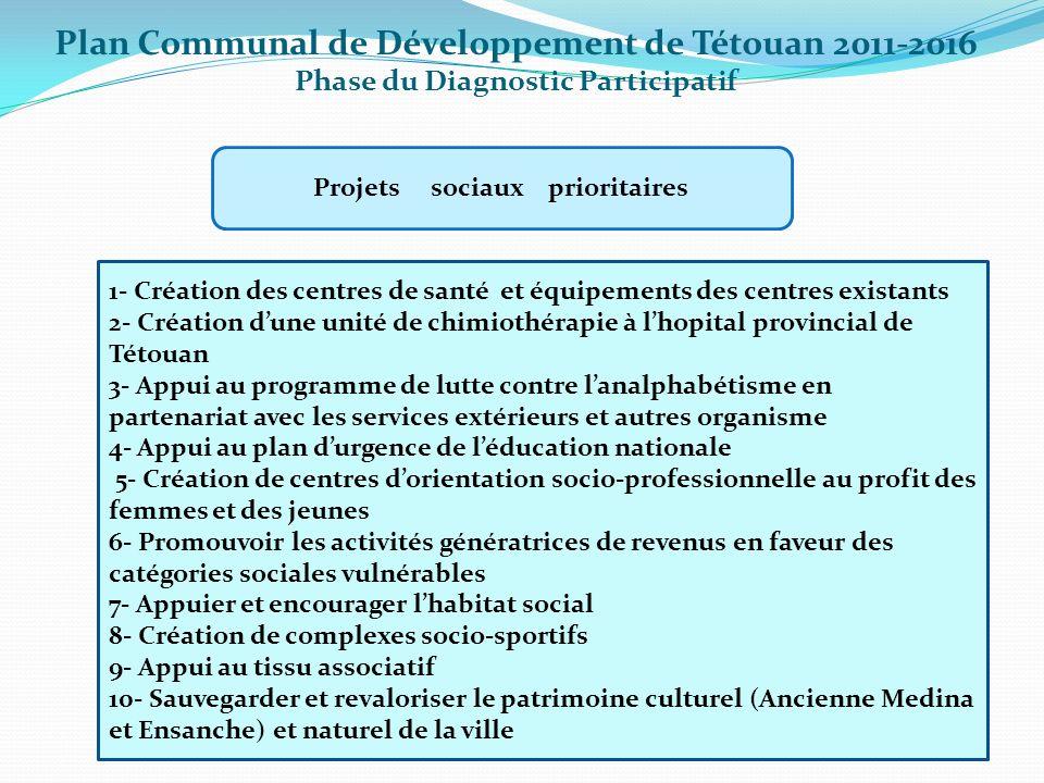 Plan Communal de Développement de Tétouan 2011-2016 Phase du Diagnostic Participatif Projets sociaux prioritaires 1- Création des centres de santé et