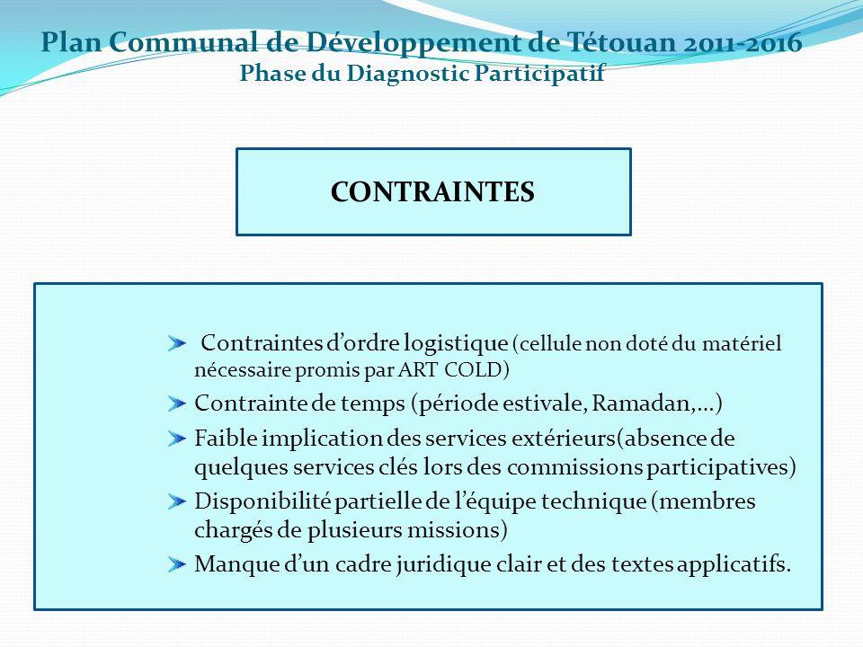 Plan Communal de Développement de Tétouan 2011-2016 Phase du Diagnostic Participatif Contraintes dordre logistique (cellule non doté du matériel néces