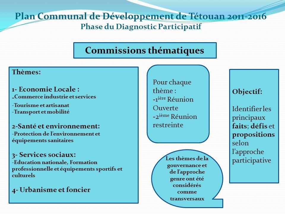 Commissions thématiques Thèmes: 1- Economie Locale : - Commerce industrie et services -Tourisme et artisanat -Transport et mobilité 2-Santé et environ