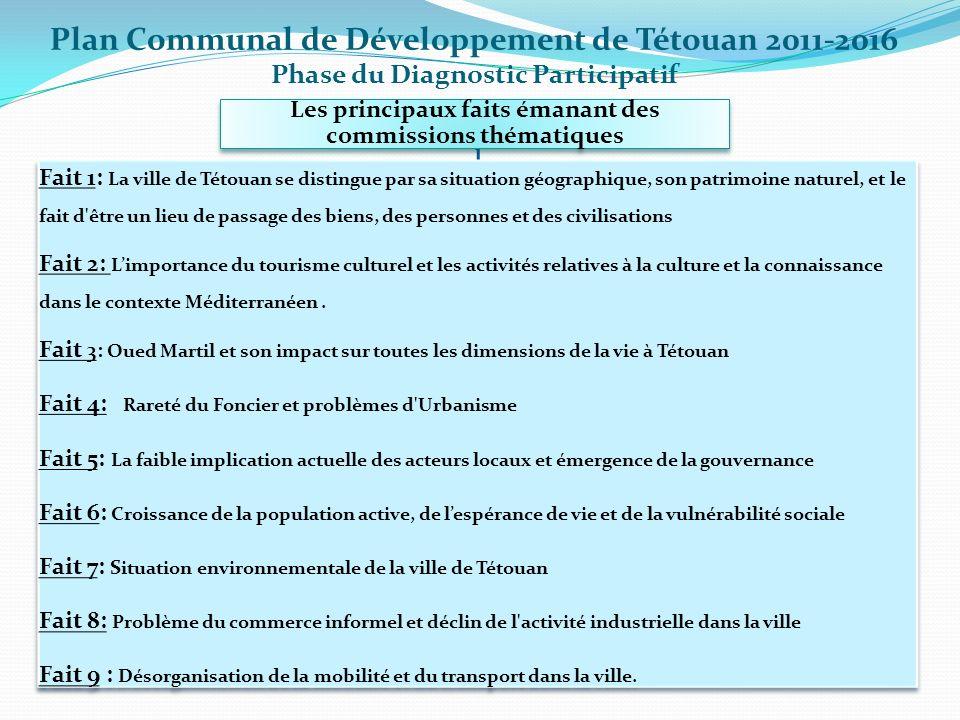 Les principaux faits émanant des commissions thématiques Fait 1: La ville de Tétouan se distingue par sa situation géographique, son patrimoine nature