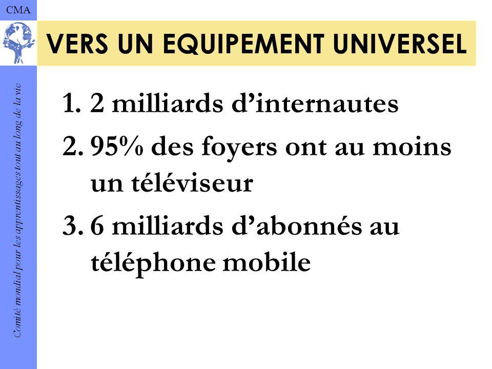 Comité mondial pour les apprentissages tout au long de la vie CMA VERS UN EQUIPEMENT UNIVERSEL 1.2 milliards dinternautes 2.95% des foyers ont au moins un téléviseur 3.6 milliards dabonnés au téléphone mobile