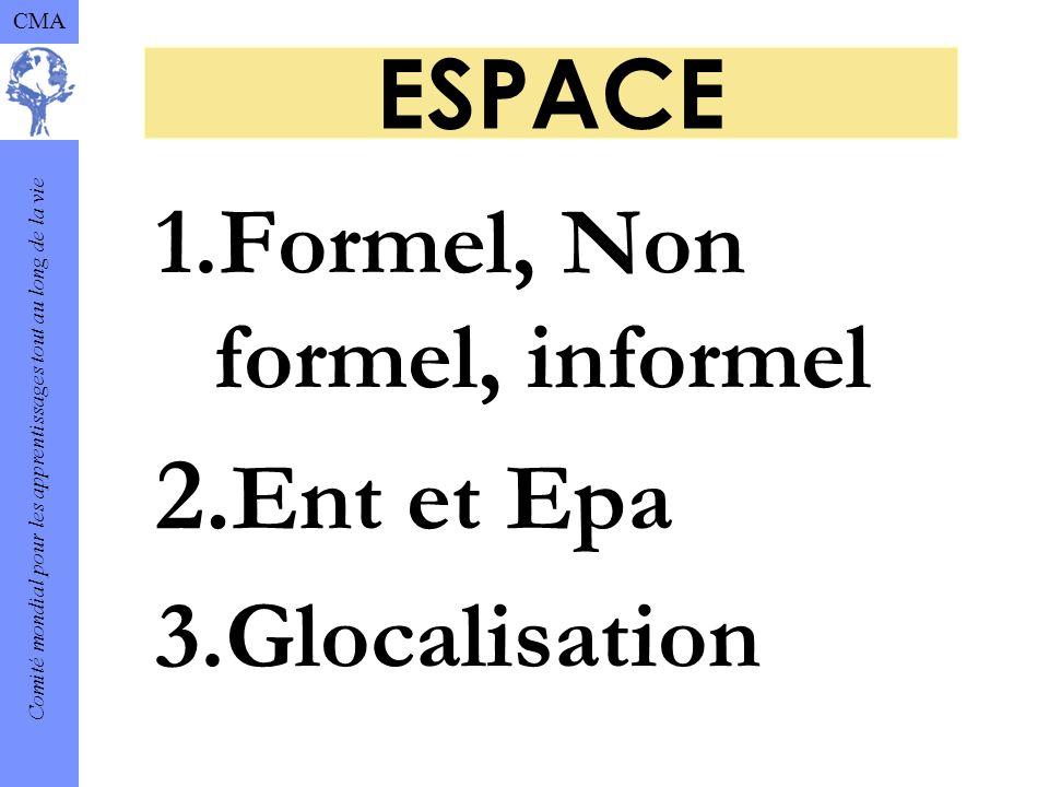 Comité mondial pour les apprentissages tout au long de la vie CMA ESPACE 1.Formel, Non formel, informel 2.Ent et Epa 3.Glocalisation