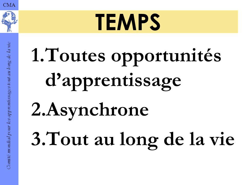 Comité mondial pour les apprentissages tout au long de la vie CMA TEMPS 1.Toutes opportunités dapprentissage 2.Asynchrone 3.Tout au long de la vie