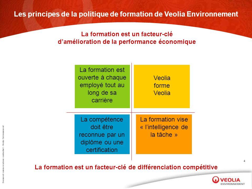 Document commercial non contractuel –Veolia Environnement 4 Les principes de la politique de formation de Veolia Environnement La formation vise « lin