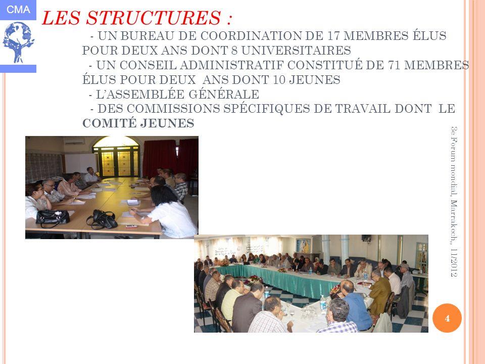 CMA 3e Forum mondial, Marrakech,, 11/2012 4 LES STRUCTURES : - UN BUREAU DE COORDINATION DE 17 MEMBRES ÉLUS POUR DEUX ANS DONT 8 UNIVERSITAIRES - UN CONSEIL ADMINISTRATIF CONSTITUÉ DE 71 MEMBRES ÉLUS POUR DEUX ANS DONT 10 JEUNES - LASSEMBLÉE GÉNÉRALE - DES COMMISSIONS SPÉCIFIQUES DE TRAVAIL DONT LE COMITÉ JEUNES
