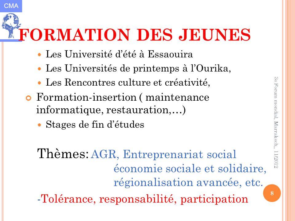 CMA 8 3e Forum mondial, Marrakech,, 11/2012 FORMATION DES JEUNES Les Université dété à Essaouira Les Universités de printemps à lOurika, Les Rencontre