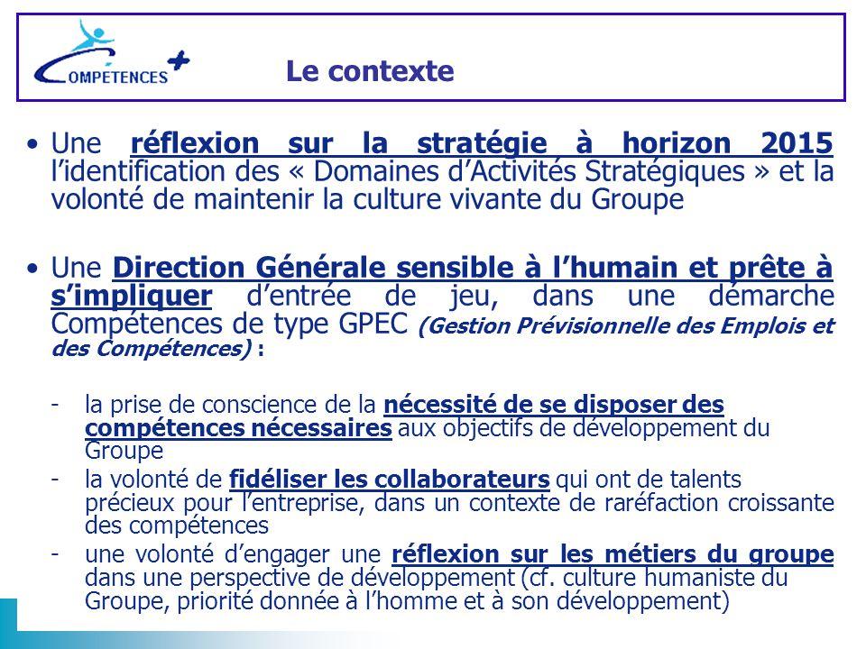 Une réflexion sur la stratégie à horizon 2015 lidentification des « Domaines dActivités Stratégiques » et la volonté de maintenir la culture vivante d
