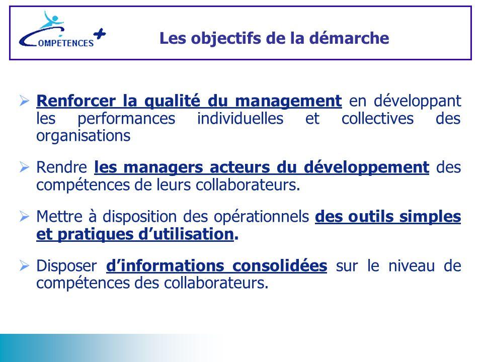 Renforcer la qualité du management en développant les performances individuelles et collectives des organisations Rendre les managers acteurs du dével