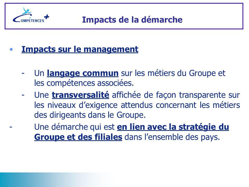 Impacts sur le management -Un langage commun sur les métiers du Groupe et les compétences associées. -Une transversalité affichée de façon transparent