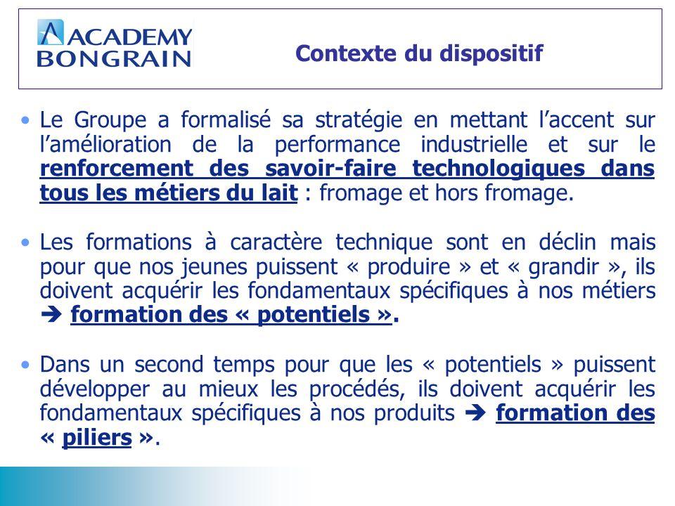 Contexte du dispositif Le Groupe a formalisé sa stratégie en mettant laccent sur lamélioration de la performance industrielle et sur le renforcement d