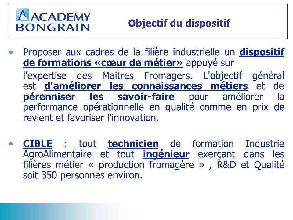 Proposer aux cadres de la filière industrielle un dispositif de formations «cœur de métier» appuyé sur lexpertise des Maitres Fromagers. L'objectif gé