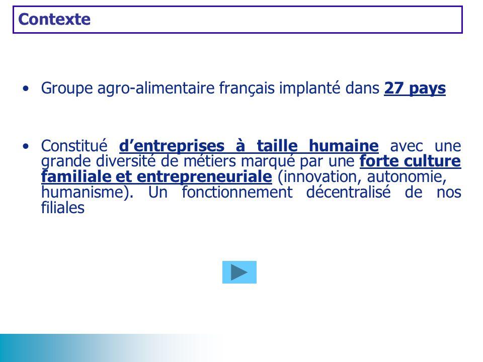 Groupe agro-alimentaire français implanté dans 27 pays Constitué dentreprises à taille humaine avec une grande diversité de métiers marqué par une for