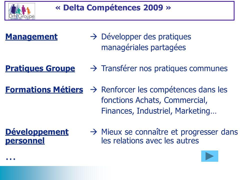 « Delta Compétences 2009 » Management Développer des pratiques managériales partagées Pratiques Groupe Transférer nos pratiques communes Formations Mé