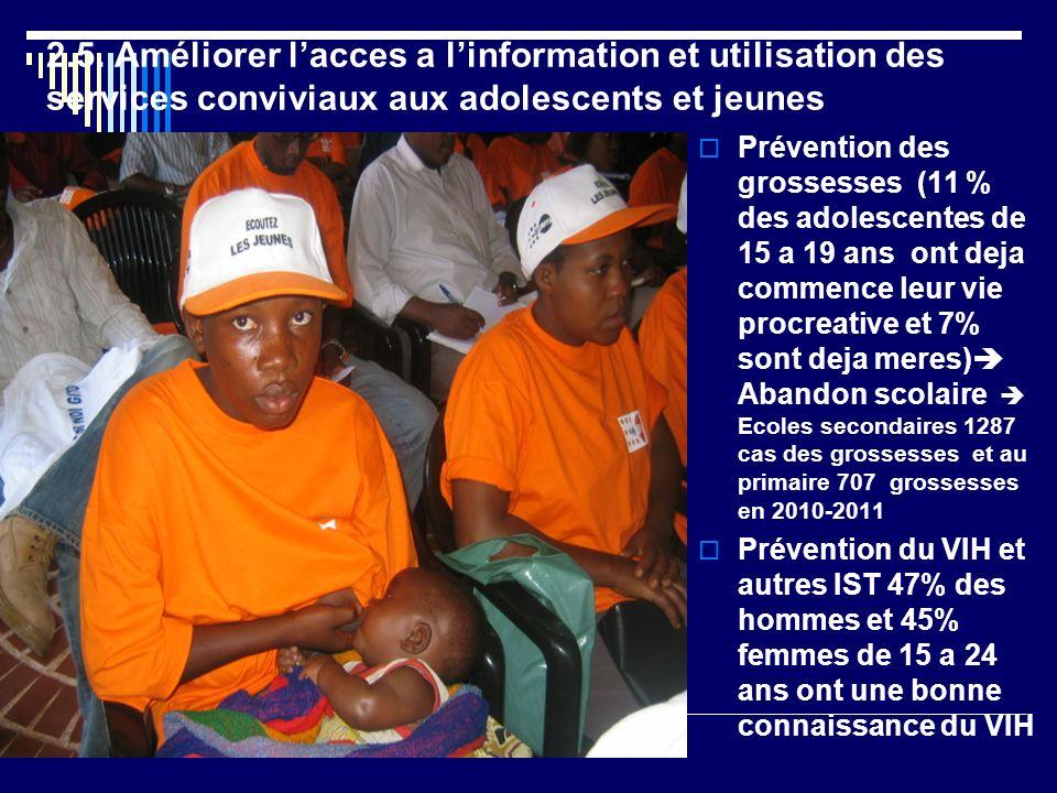 2.5. Améliorer lacces a linformation et utilisation des services conviviaux aux adolescents et jeunes Prévention des grossesses (11 % des adolescentes