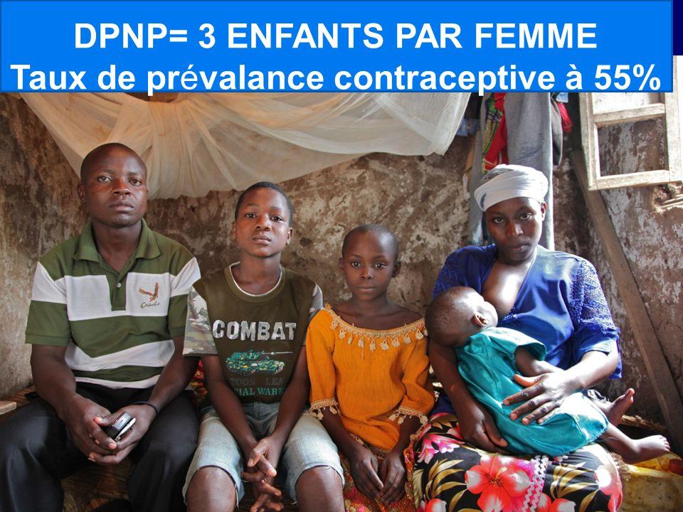 DPNP= 3 ENFANTS PAR FEMME Taux de prévalance contraceptive à 55%