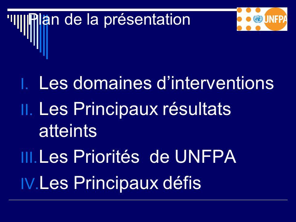 Plan de la présentation I. Les domaines dinterventions II. Les Principaux résultats atteints III. Les Priorités de UNFPA IV. Les Principaux défis