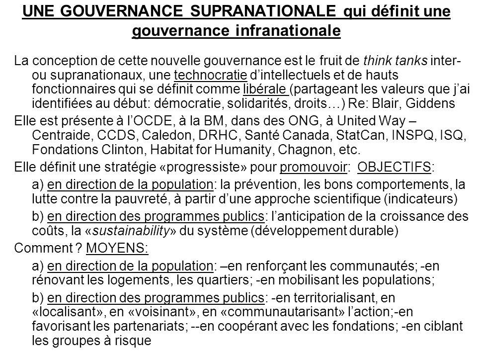 UNE GOUVERNANCE SUPRANATIONALE qui définit une gouvernance infranationale La conception de cette nouvelle gouvernance est le fruit de think tanks inte