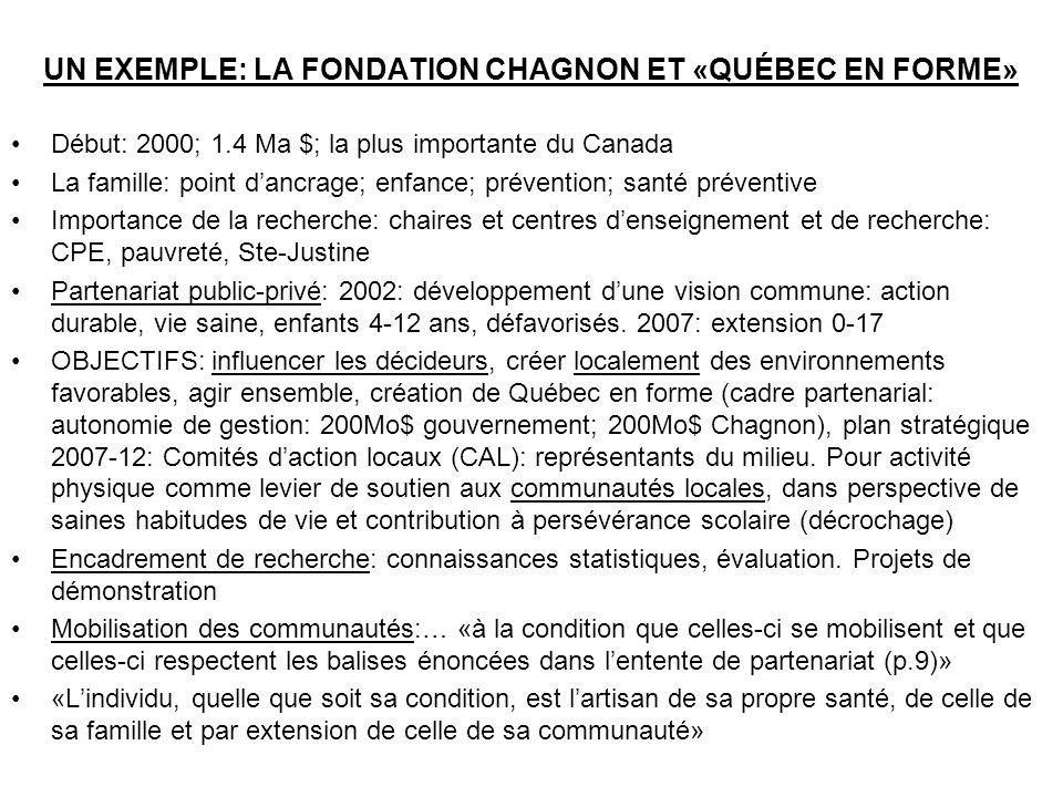 UN EXEMPLE: LA FONDATION CHAGNON ET «QUÉBEC EN FORME» Début: 2000; 1.4 Ma $; la plus importante du Canada La famille: point dancrage; enfance; prévent