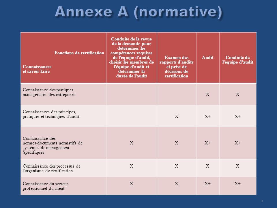 Fonctions de certification Connaissances et savoir-faire Conduite de la revue de la demande pour déterminer les compétences requises de l'équipe d'aud