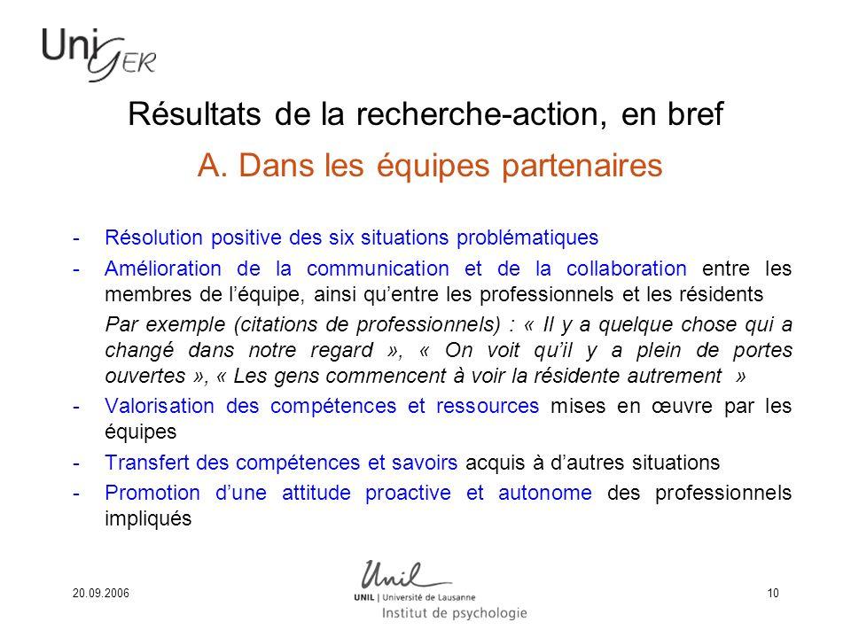 20.09.200610 Résultats de la recherche-action, en bref A. Dans les équipes partenaires -Résolution positive des six situations problématiques -Amélior