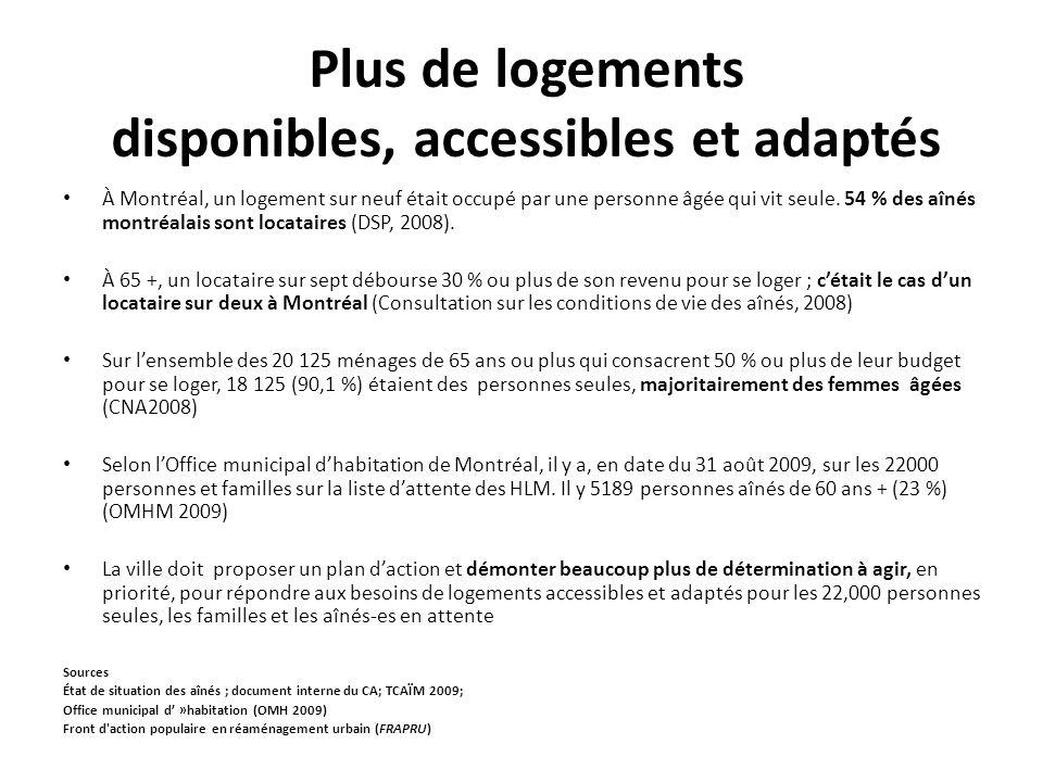 Plus de logements disponibles, accessibles et adaptés À Montréal, un logement sur neuf était occupé par une personne âgée qui vit seule. 54 % des aîné
