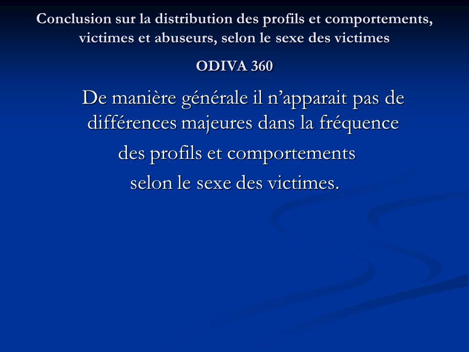 Conclusion sur la distribution des profils et comportements, victimes et abuseurs, selon le sexe des victimes ODIVA 360 De manière générale il napparait pas de différences majeures dans la fréquence des profils et comportements des profils et comportements selon le sexe des victimes.