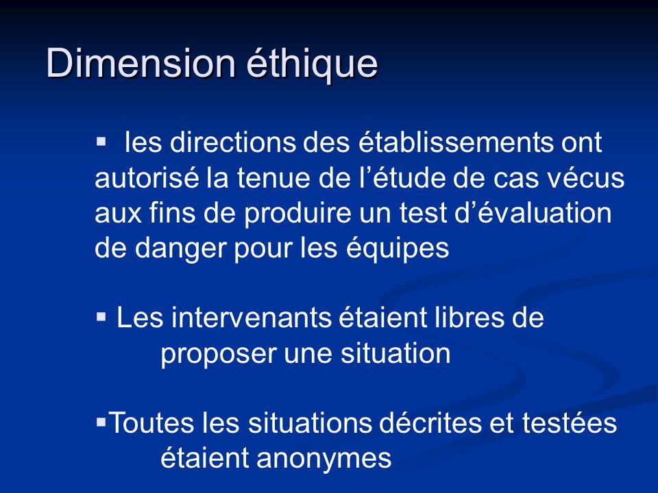 Dimension éthique les directions des établissements ont autorisé la tenue de létude de cas vécus aux fins de produire un test dévaluation de danger po