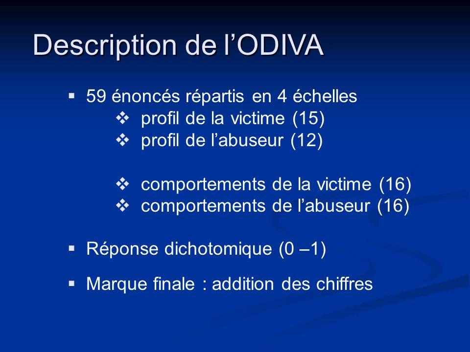 Description de lODIVA 59 énoncés répartis en 4 échelles profil de la victime (15) profil de labuseur (12) comportements de la victime (16) comportements de labuseur (16) Réponse dichotomique (0 –1) Marque finale : addition des chiffres
