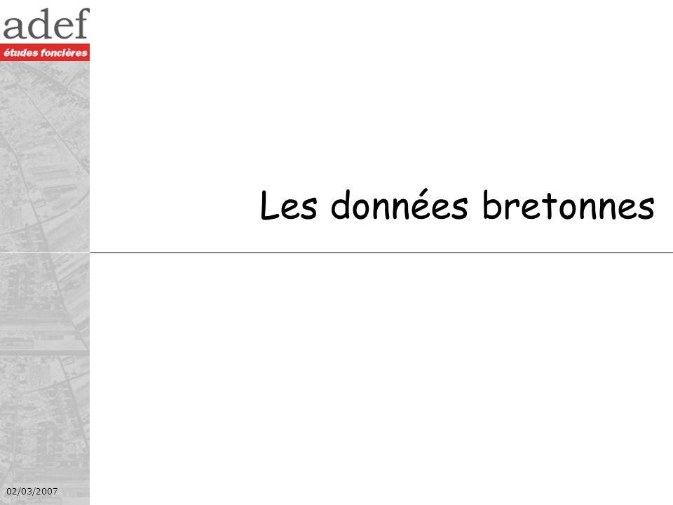02/03/2007 14 adcf Quimperlé Une rupture des prix à partir de 1998 Source : Crédit Foncier de France