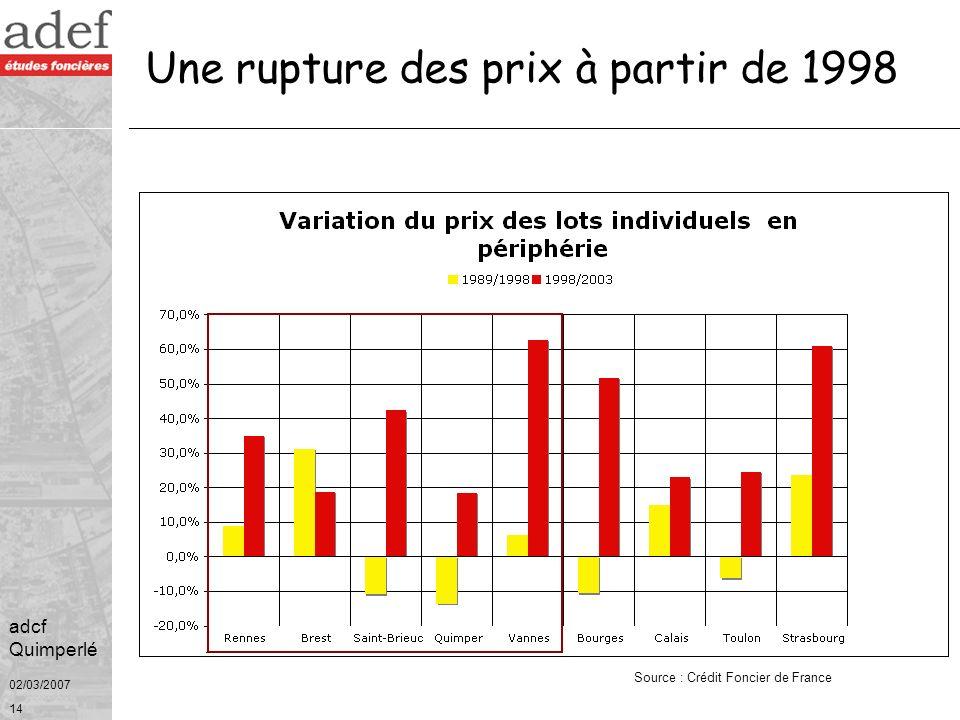 02/03/2007 15 adcf Quimperlé Une baisse régulière de la taille des ménages