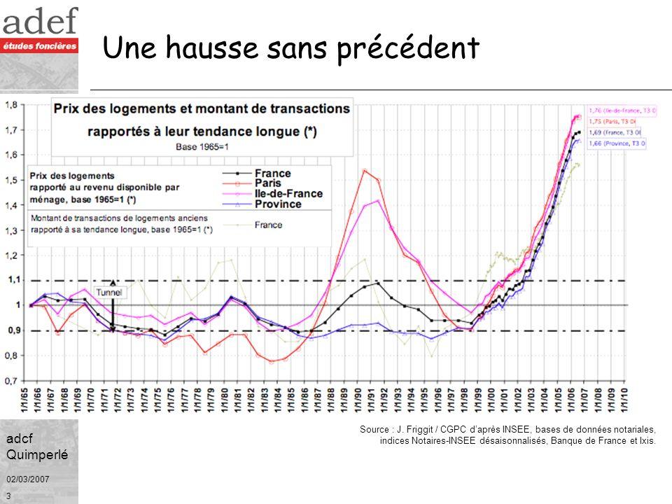 02/03/2007 4 adcf Quimperlé Chute du « pouvoir dachat immobilier » Source : J.