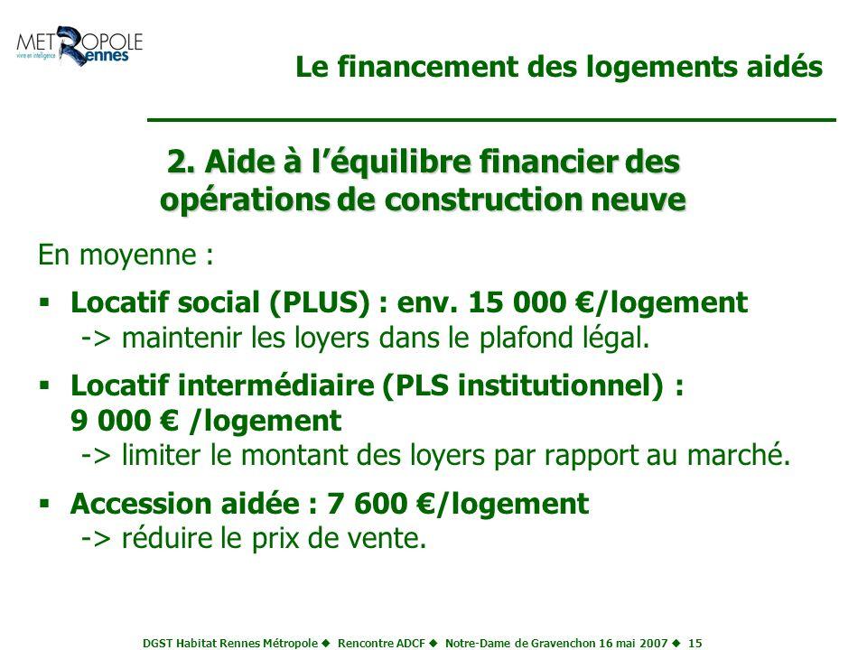 DGST Habitat Rennes Métropole Rencontre ADCF Notre-Dame de Gravenchon 16 mai 2007 15 Le financement des logements aidés En moyenne : Locatif social (P