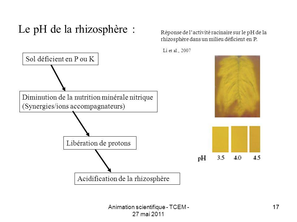 17 Animation scientifique - TCEM - 27 mai 2011 Le pH de la rhizosphère : Li et al., 2007 Réponse de lactivité racinaire sur le pH de la rhizosphère da