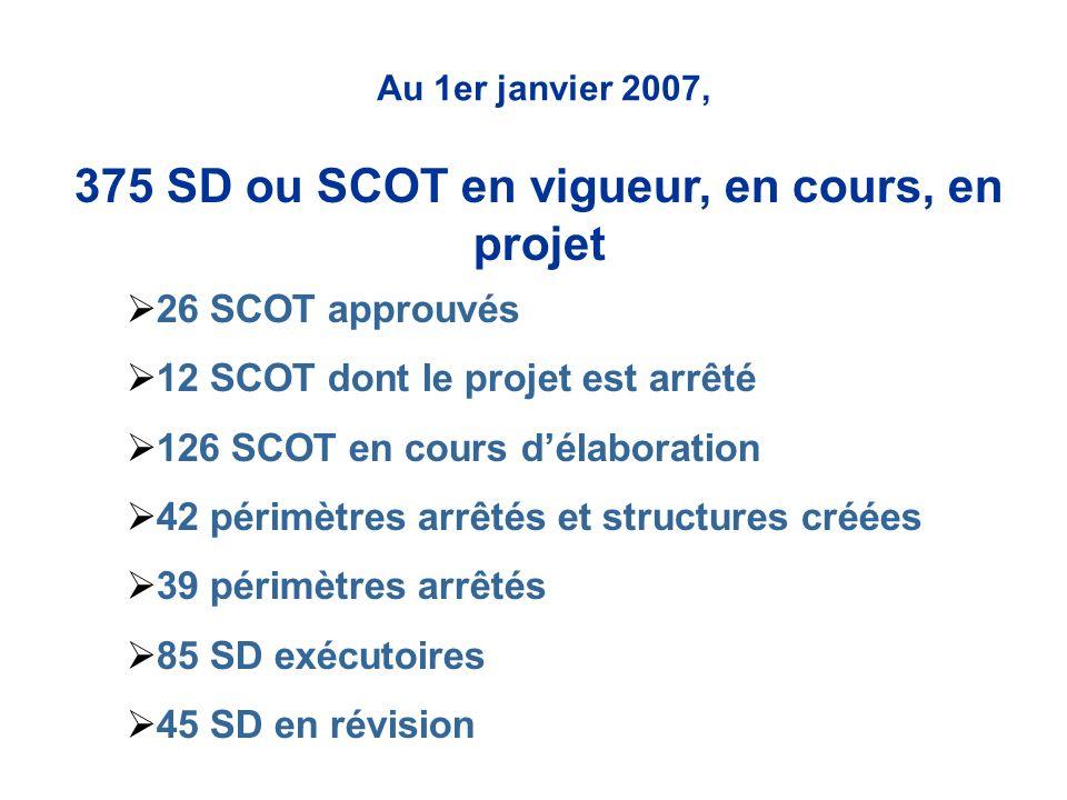 Au 1er janvier 2007, 375 SD ou SCOT en vigueur, en cours, en projet 26 SCOT approuvés 12 SCOT dont le projet est arrêté 126 SCOT en cours délaboration 42 périmètres arrêtés et structures créées 39 périmètres arrêtés 85 SD exécutoires 45 SD en révision